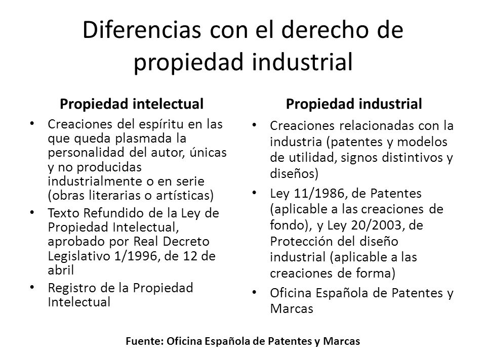 Diferencias con el derecho de propiedad industrial