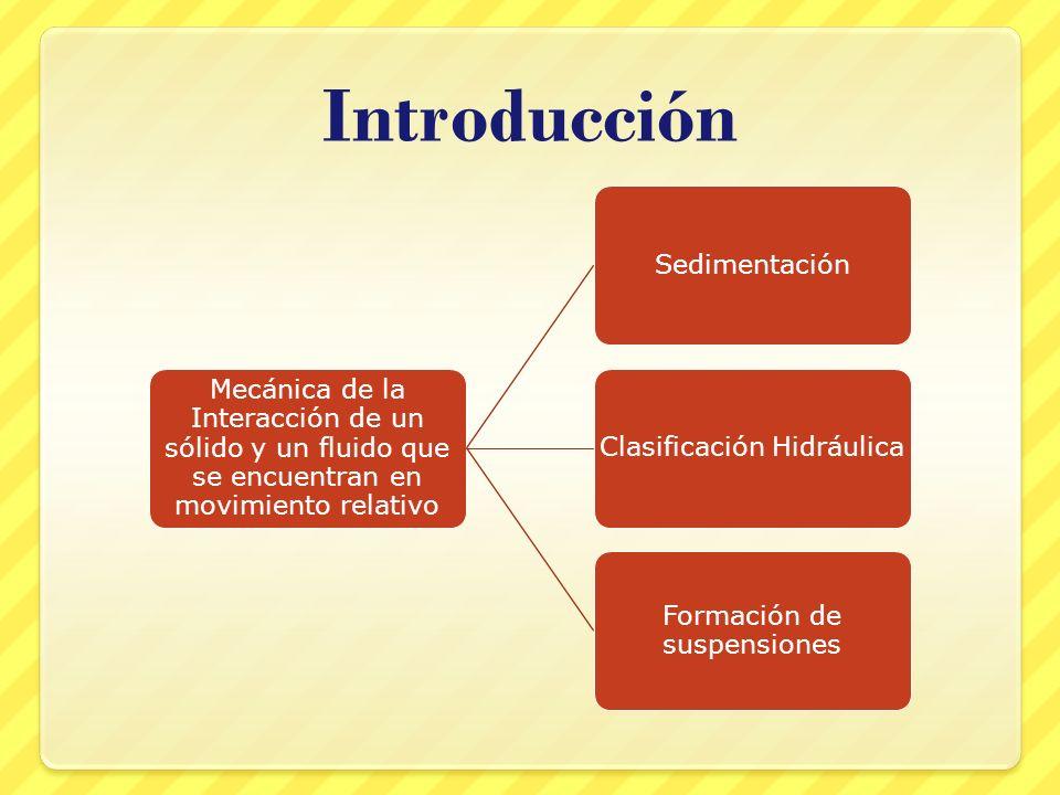 Introducción Mecánica de la Interacción de un sólido y un fluido que se encuentran en movimiento relativo.