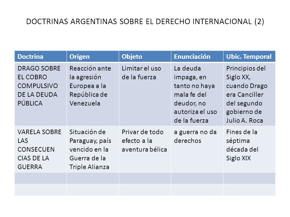 DOCTRINAS ARGENTINAS SOBRE EL DERECHO INTERNACIONAL (2)