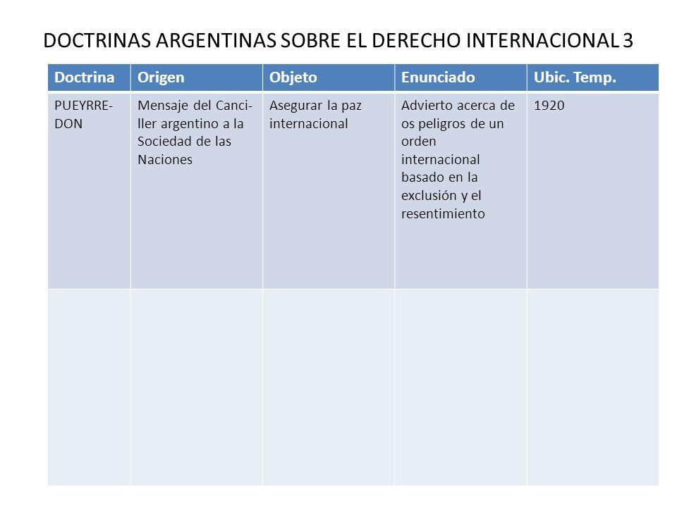 DOCTRINAS ARGENTINAS SOBRE EL DERECHO INTERNACIONAL 3