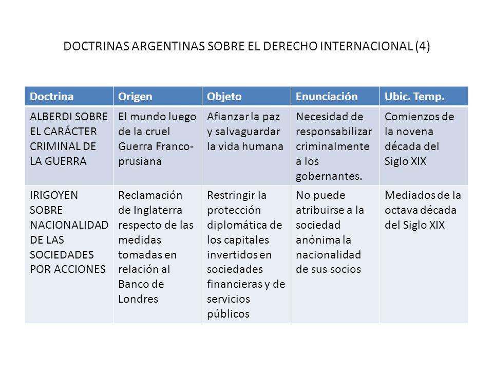 DOCTRINAS ARGENTINAS SOBRE EL DERECHO INTERNACIONAL (4)