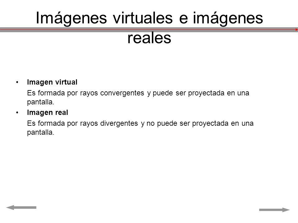 Imágenes virtuales e imágenes reales