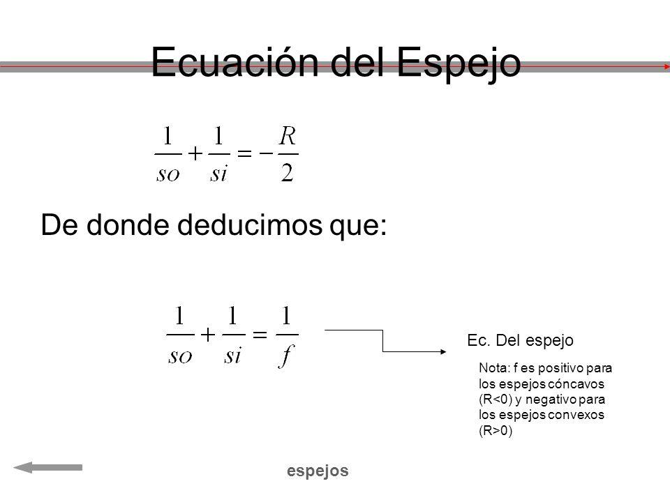 Ecuación del Espejo De donde deducimos que: Ec. Del espejo espejos