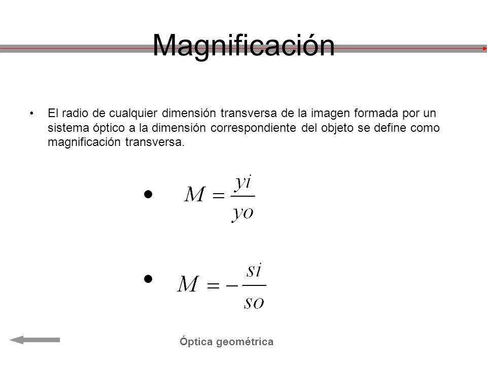 Magnificación