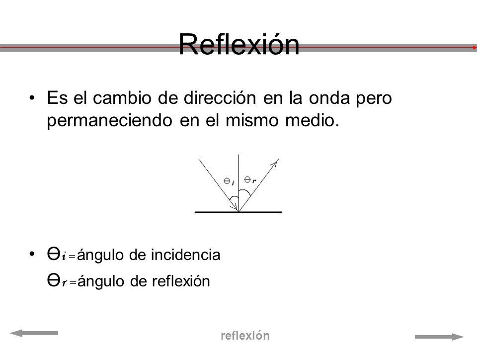 Reflexión Es el cambio de dirección en la onda pero permaneciendo en el mismo medio. Өi = ángulo de incidencia.