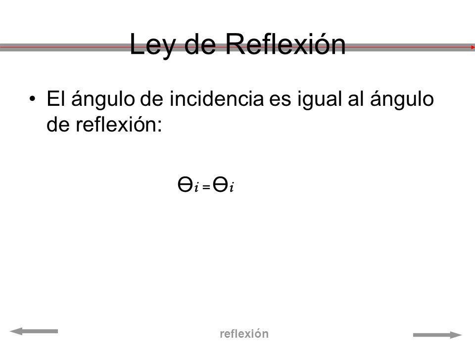 Ley de Reflexión El ángulo de incidencia es igual al ángulo de reflexión: Өi = Өi reflexión