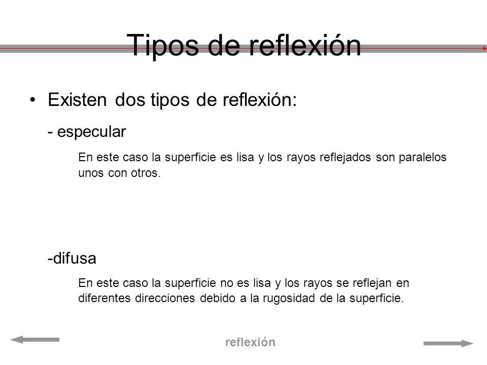 Tipos de reflexión - especular Existen dos tipos de reflexión: