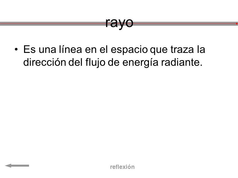 rayo Es una línea en el espacio que traza la dirección del flujo de energía radiante. reflexión