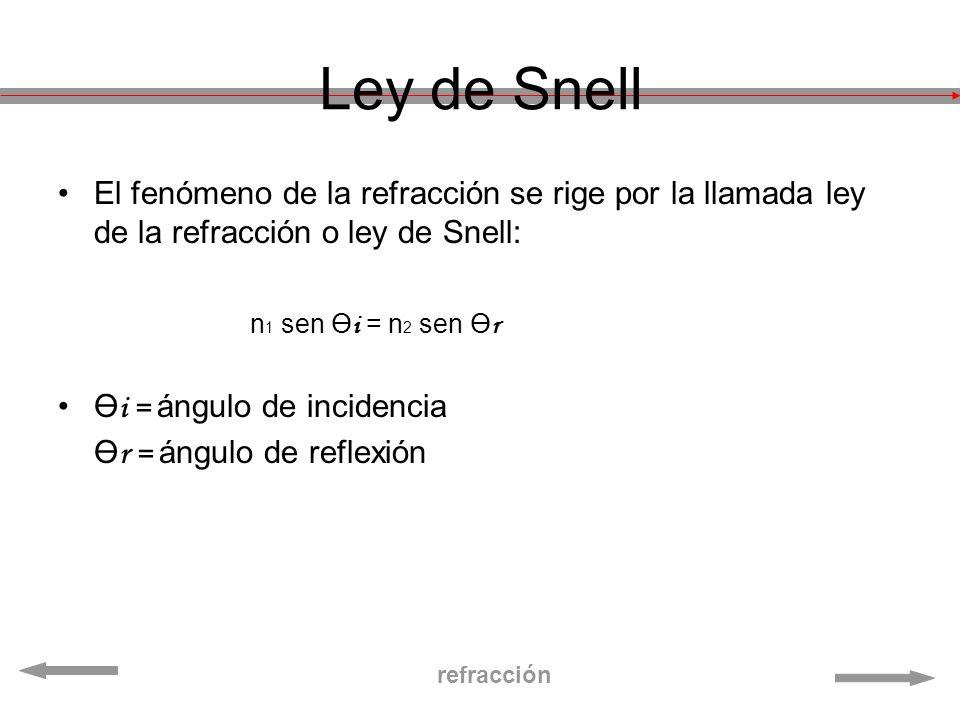 Ley de Snell El fenómeno de la refracción se rige por la llamada ley de la refracción o ley de Snell: