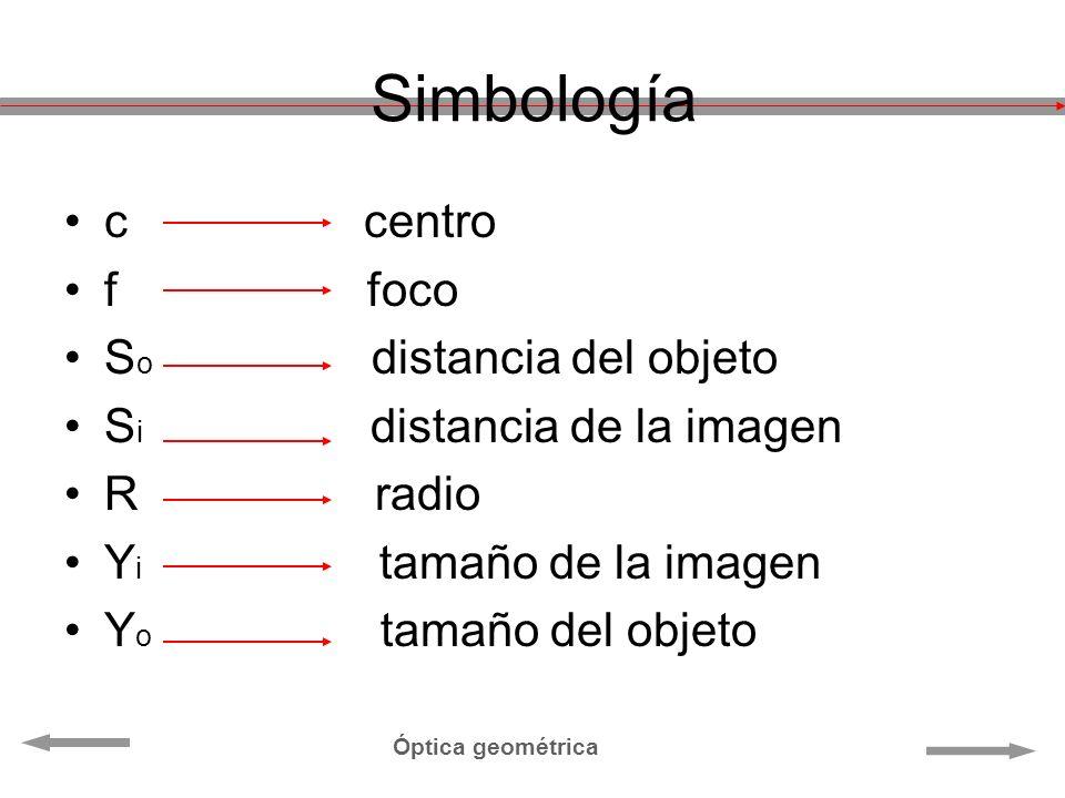 Simbología c centro f foco So distancia del objeto
