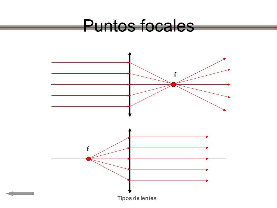 Puntos focales f f Tipos de lentes
