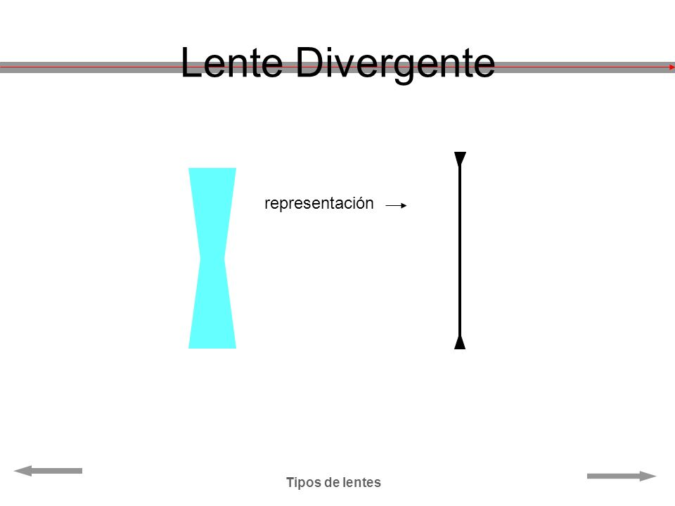 Lente Divergente representación Tipos de lentes