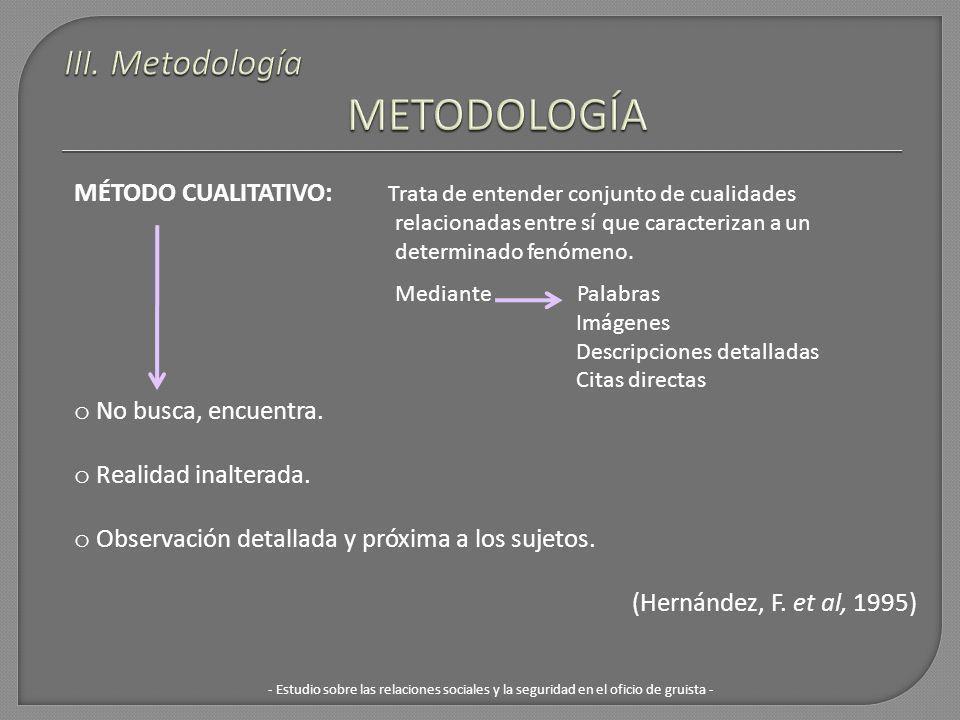 III. Metodología METODOLOGÍA