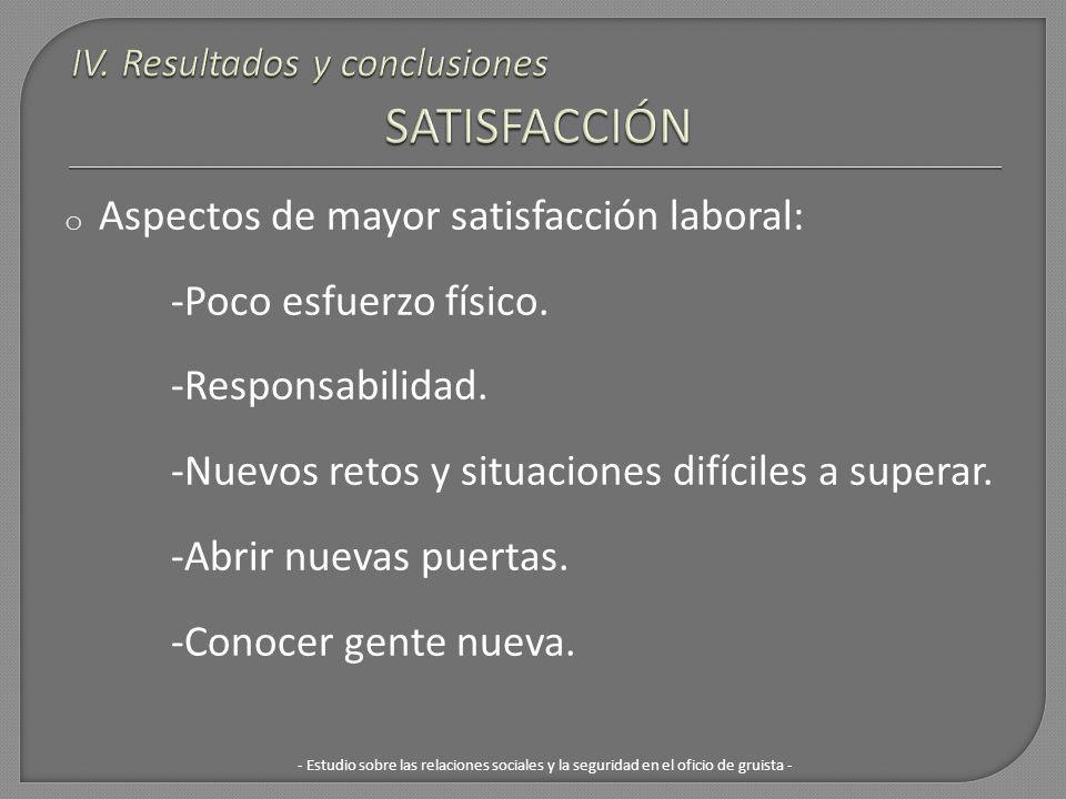 IV. Resultados y conclusiones SATISFACCIÓN