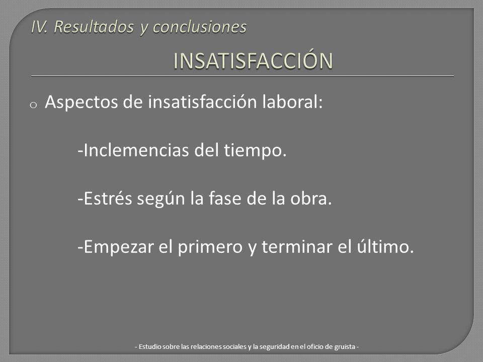 IV. Resultados y conclusiones INSATISFACCIÓN