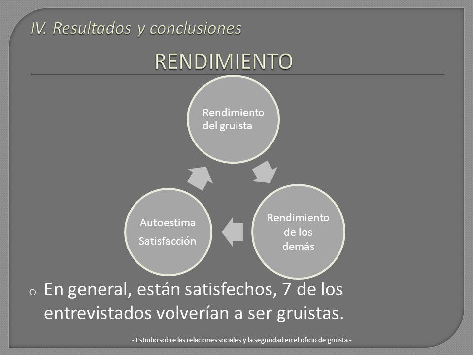IV. Resultados y conclusiones RENDIMIENTO