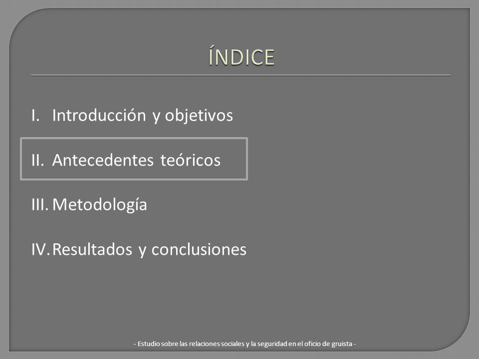 ÍNDICE Introducción y objetivos Antecedentes teóricos Metodología