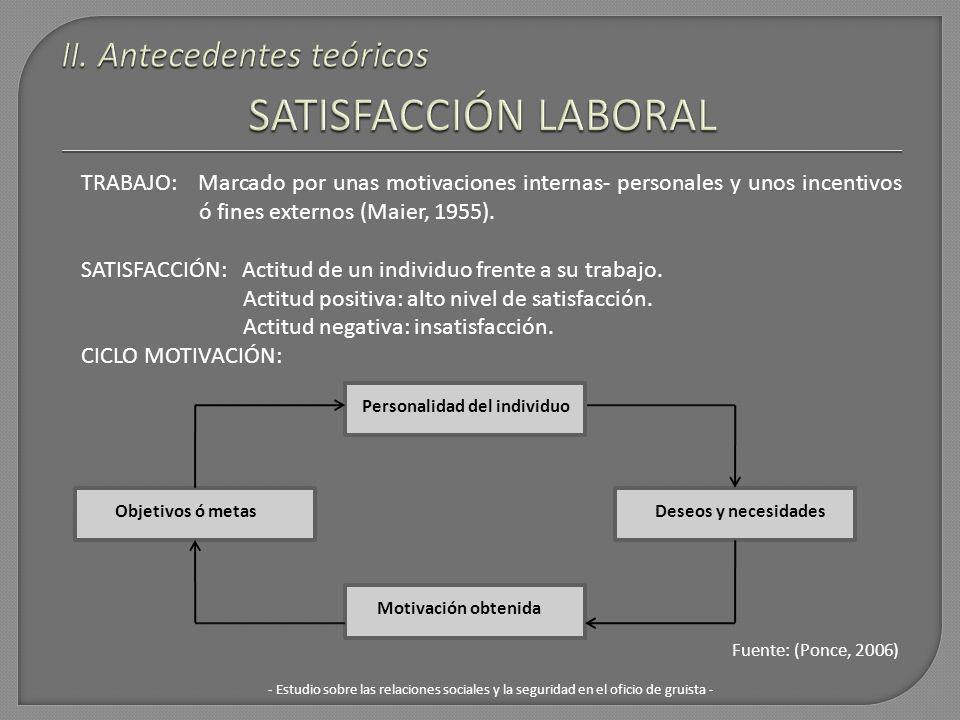 II. Antecedentes teóricos SATISFACCIÓN LABORAL