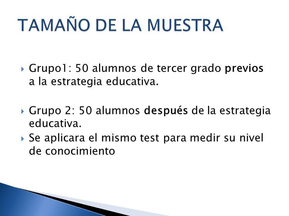 TAMAÑO DE LA MUESTRA Grupo1: 50 alumnos de tercer grado previos a la estrategia educativa. Grupo 2: 50 alumnos después de la estrategia educativa.