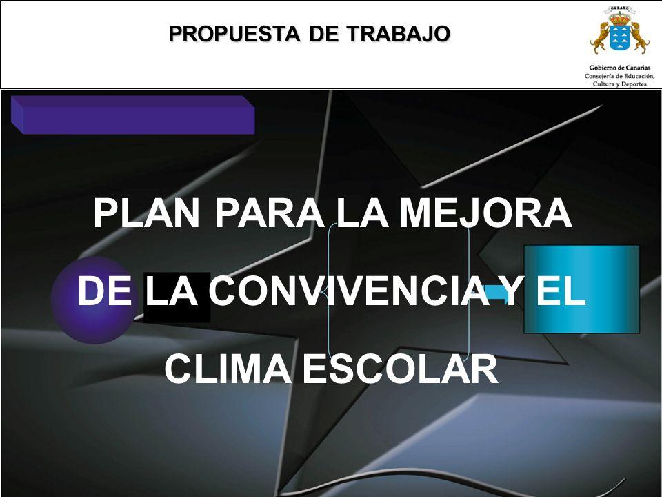 PLAN PARA LA MEJORA DE LA CONVIVENCIA Y EL CLIMA ESCOLAR