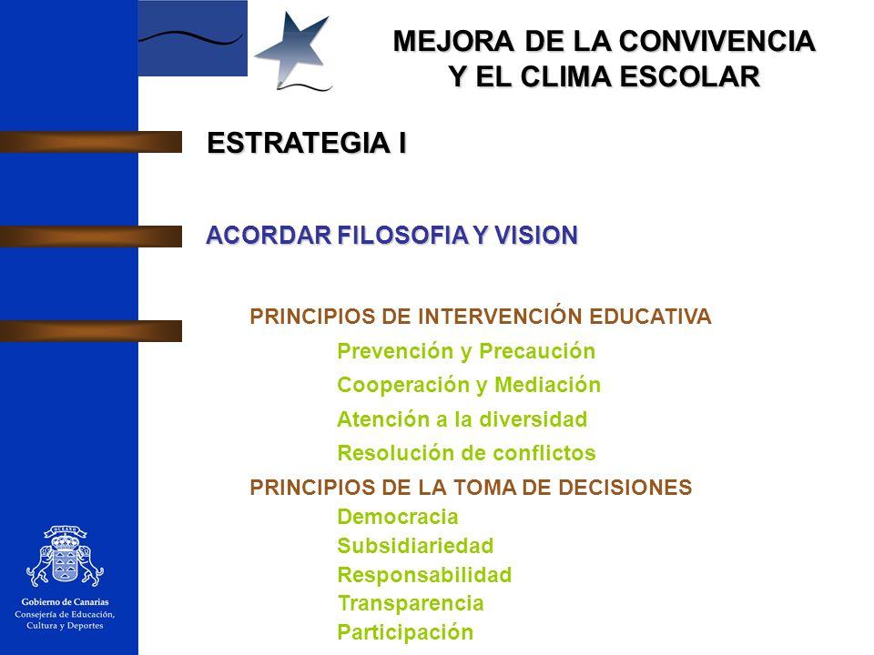 ESTRATEGIA I ACORDAR FILOSOFIA Y VISION