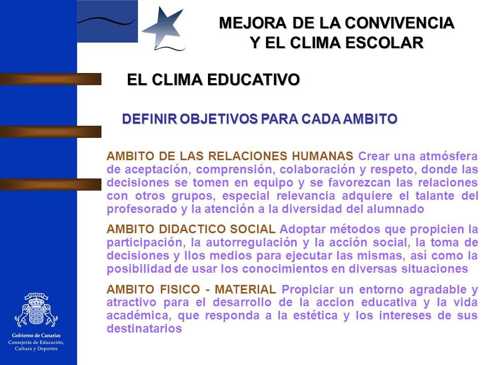 EL CLIMA EDUCATIVO DEFINIR OBJETIVOS PARA CADA AMBITO