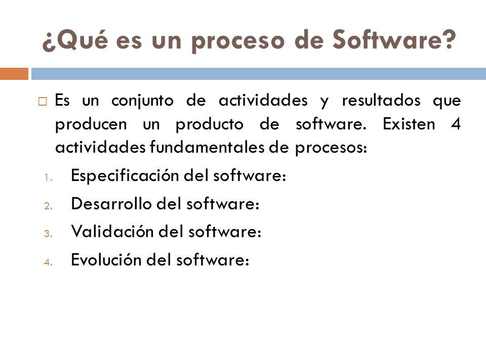¿Qué es un proceso de Software