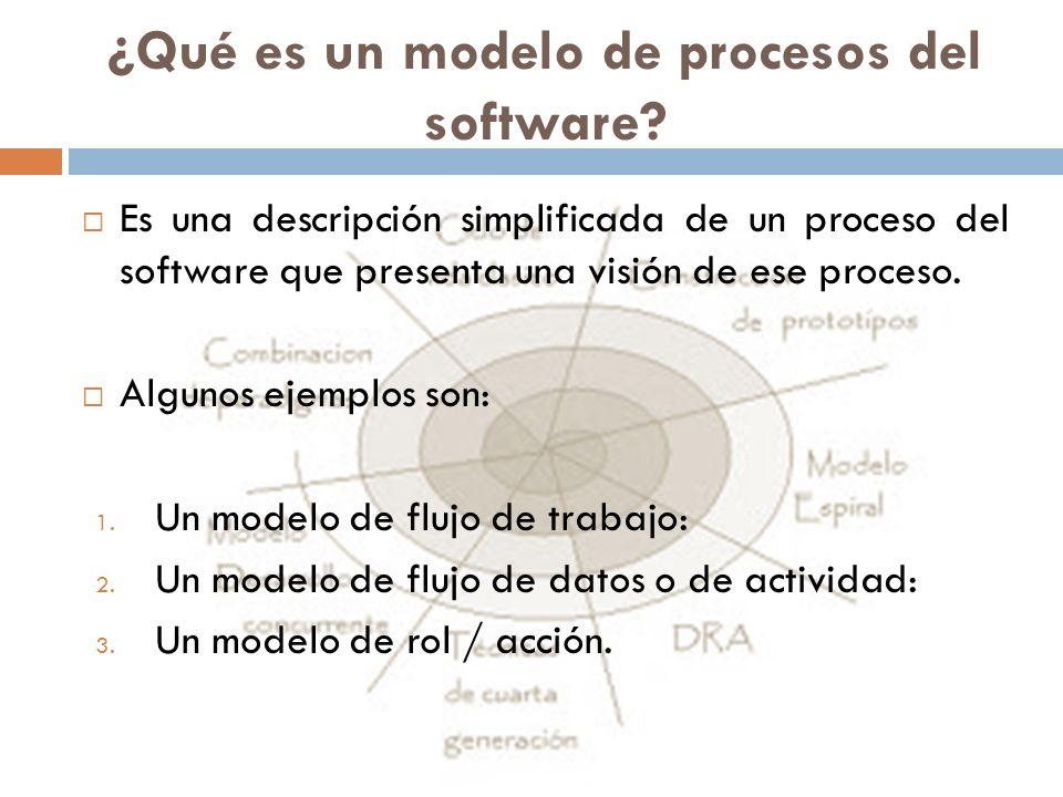¿Qué es un modelo de procesos del software