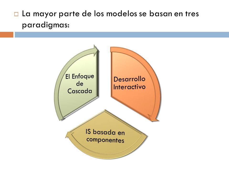 La mayor parte de los modelos se basan en tres paradigmas: