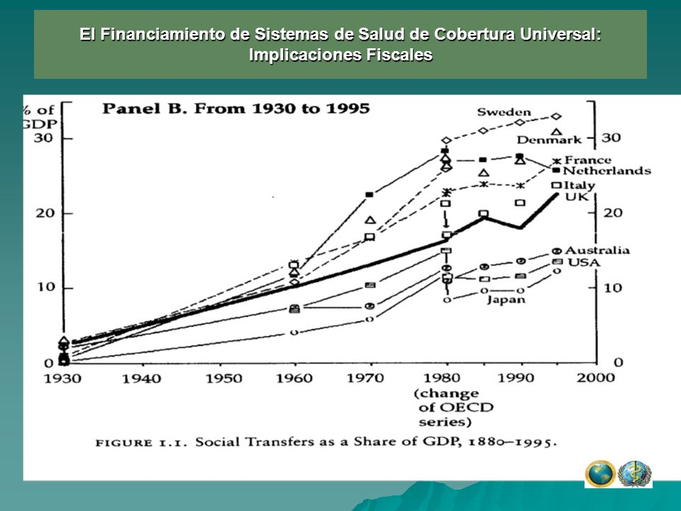 El Financiamiento de Sistemas de Salud de Cobertura Universal: Implicaciones Fiscales