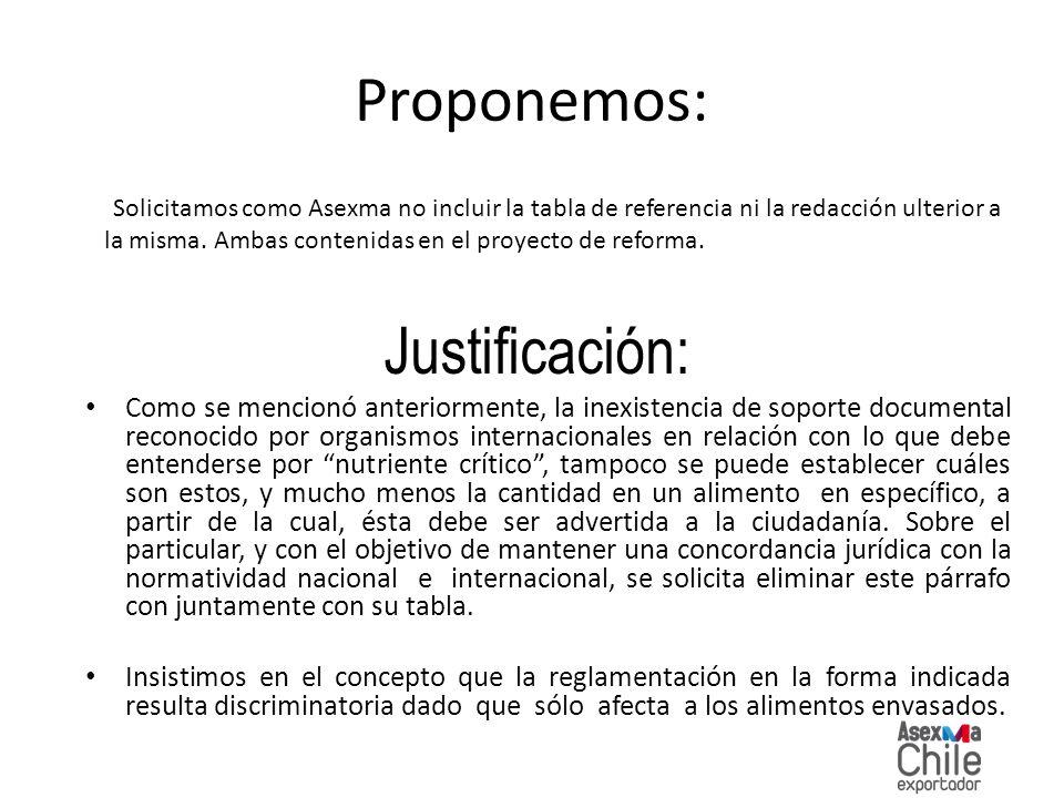 Proponemos: Justificación: