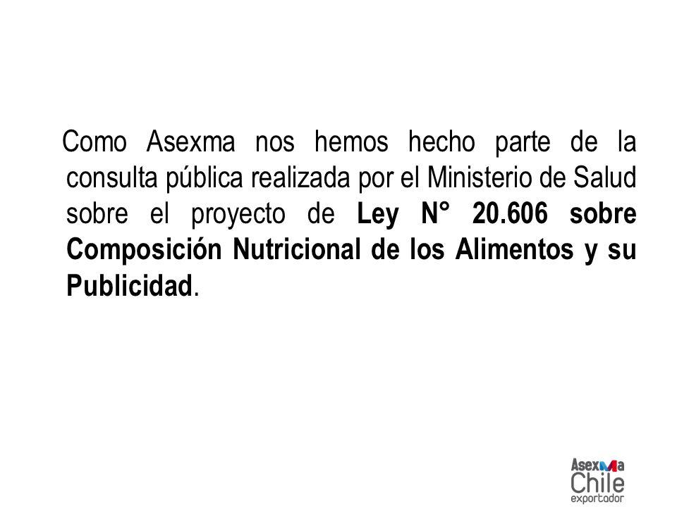 Como Asexma nos hemos hecho parte de la consulta pública realizada por el Ministerio de Salud sobre el proyecto de Ley N° 20.606 sobre Composición Nutricional de los Alimentos y su Publicidad.