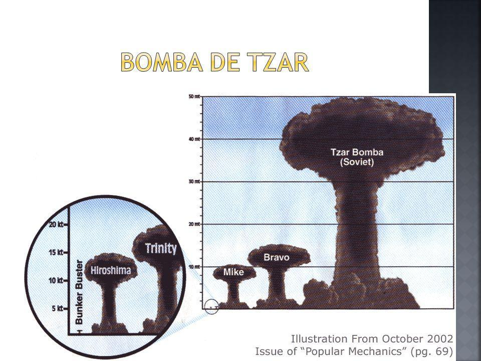 Bomba de Tzar