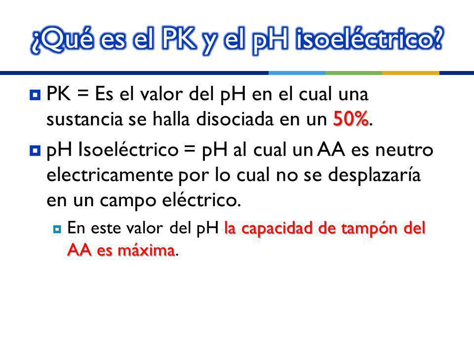 ¿Qué es el PK y el pH isoeléctrico