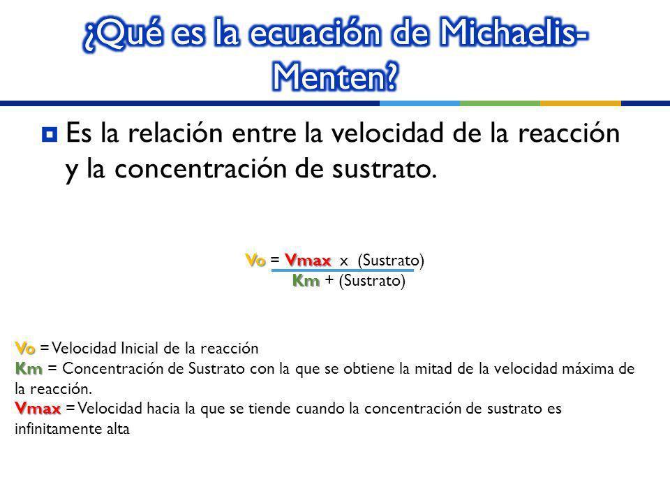 ¿Qué es la ecuación de Michaelis-Menten