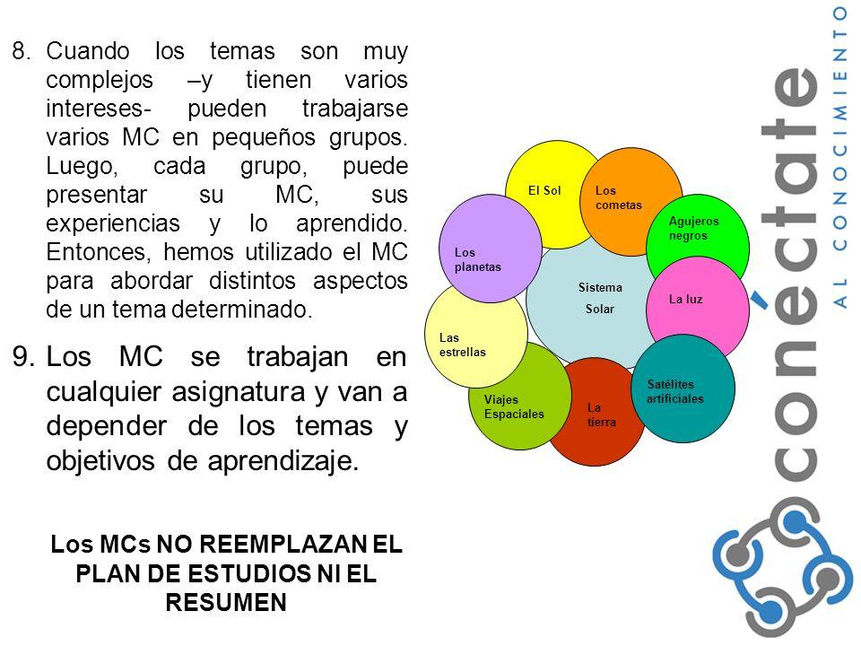 Los MCs NO REEMPLAZAN EL PLAN DE ESTUDIOS NI EL RESUMEN