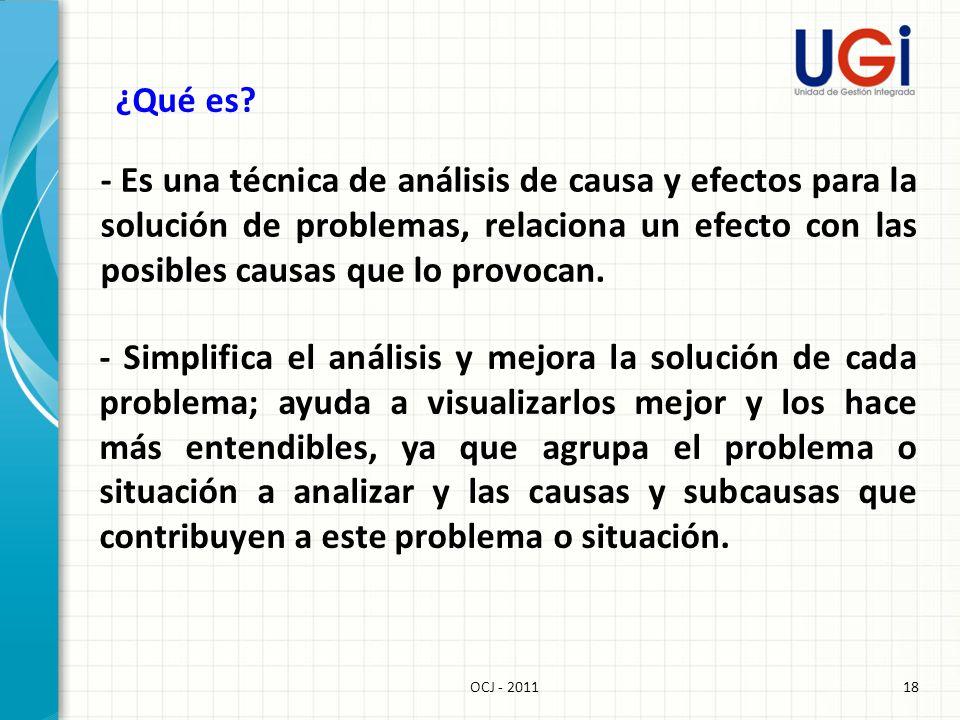 ¿Qué es - Es una técnica de análisis de causa y efectos para la solución de problemas, relaciona un efecto con las posibles causas que lo provocan.