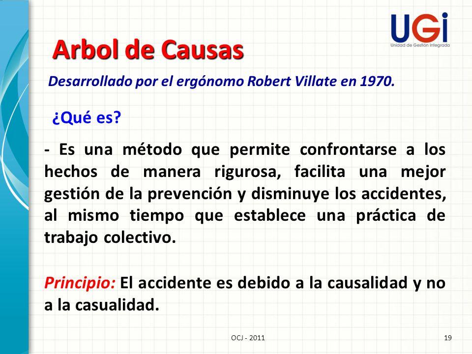 Arbol de Causas Desarrollado por el ergónomo Robert Villate en 1970. ¿Qué es
