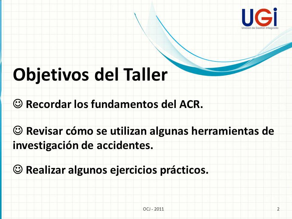 Objetivos del Taller  Recordar los fundamentos del ACR.