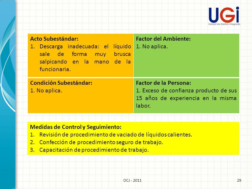Condición Subestándar: Factor de la Persona: