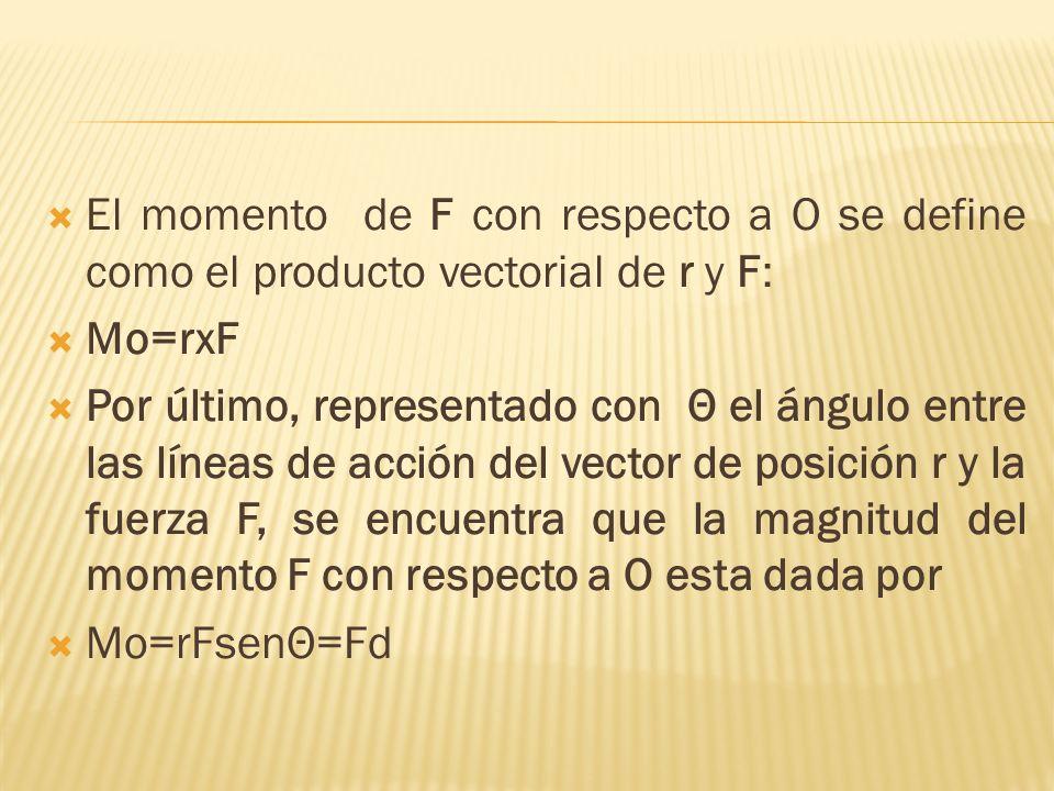 El momento de F con respecto a O se define como el producto vectorial de r y F: