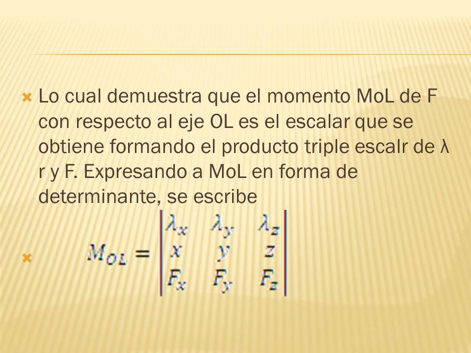 Lo cual demuestra que el momento MoL de F con respecto al eje OL es el escalar que se obtiene formando el producto triple escalr de λ r y F.