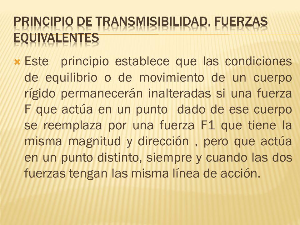 Principio de transmisibilidad. Fuerzas equivalentes