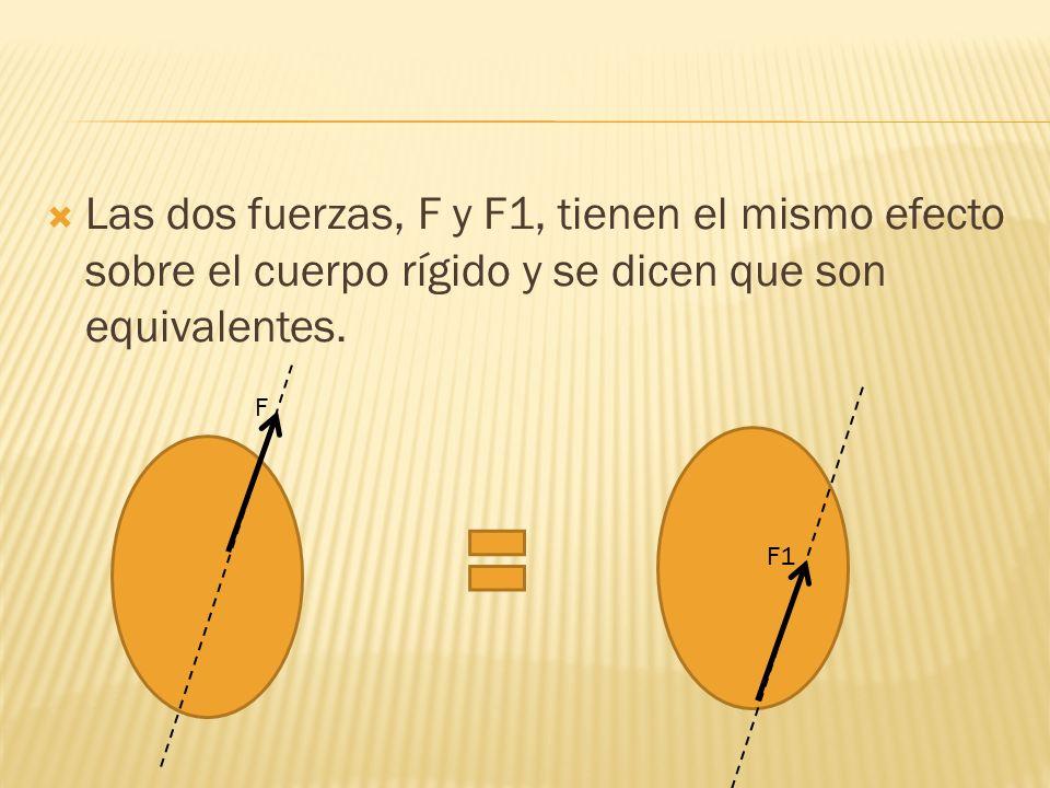 Las dos fuerzas, F y F1, tienen el mismo efecto sobre el cuerpo rígido y se dicen que son equivalentes.