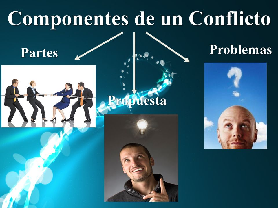 Componentes de un Conflicto
