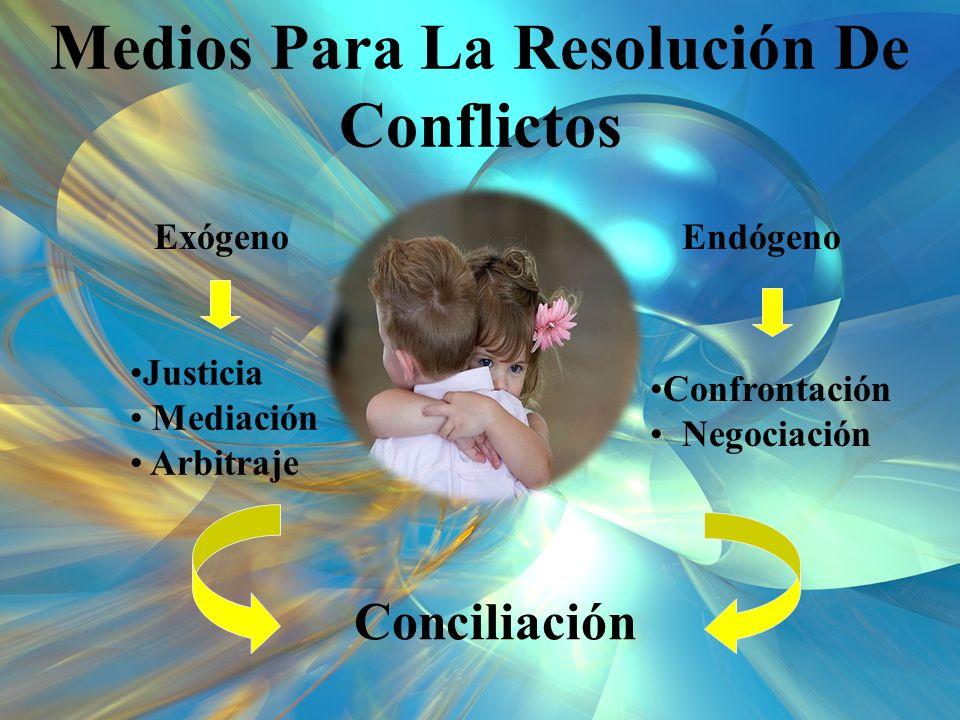 Medios Para La Resolución De Conflictos