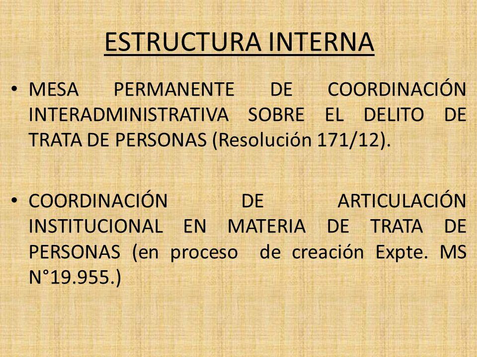 ESTRUCTURA INTERNA MESA PERMANENTE DE COORDINACIÓN INTERADMINISTRATIVA SOBRE EL DELITO DE TRATA DE PERSONAS (Resolución 171/12).