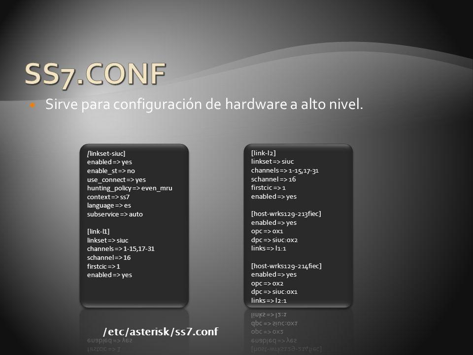 SS7.CONF Sirve para configuración de hardware a alto nivel.