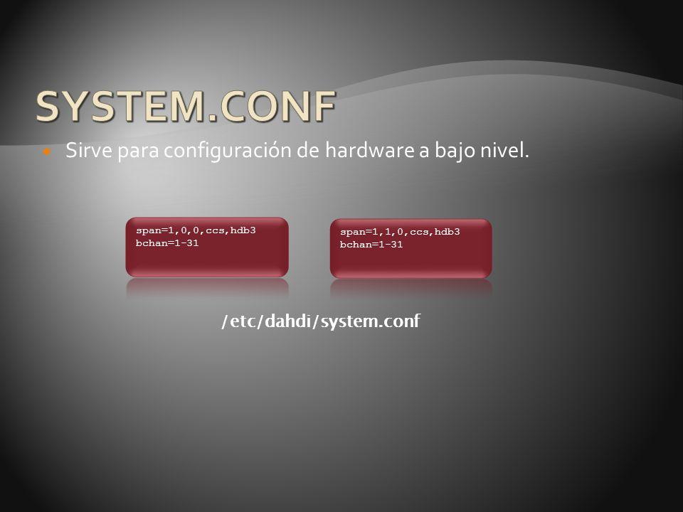 SYSTEM.CONF Sirve para configuración de hardware a bajo nivel.