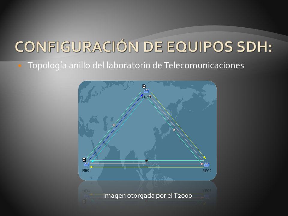 CONFIGURACIÓN DE EQUIPOS SDH: